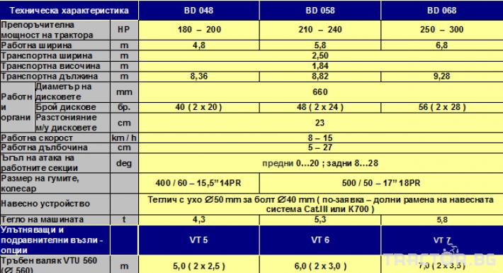 Брани Българска брана BD048, прикачна, х-образна, тежък тип, 4,8 метра 1 - Трактор БГ