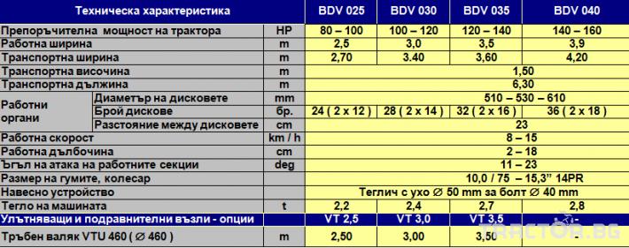 Брани Българска брана BDV035, V-образна, прикачна, 3,5 метра 1 - Трактор БГ