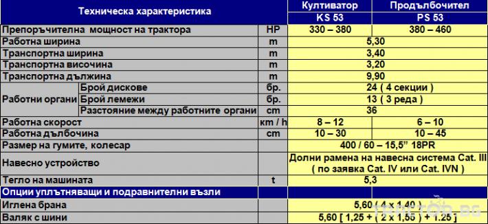 Култиватори български култиватор KS53, стърнищен/продълбочител 1