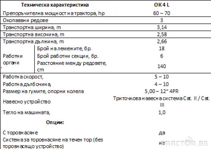 Култиватори Окопен култиватор за лавандула OK 4 L 6