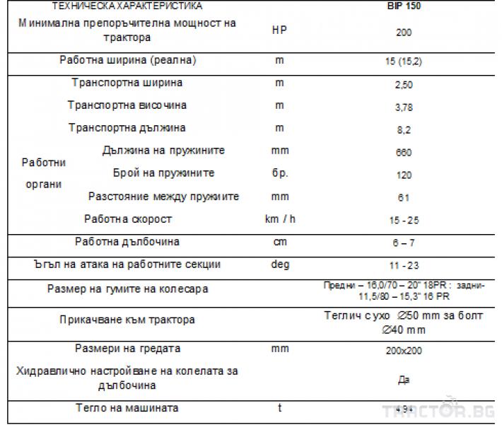 Брани българска брана BIP 150, иглена, прецизна, 15,2 метра 1