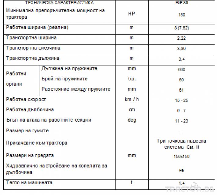 Брани Българска брана BIP80, прикачна, 7,62 метра 1 - Трактор БГ