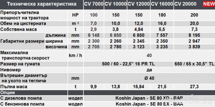 Ремаркета и цистерни Български CV7000, бензинова помпа/дизелова помпа 1