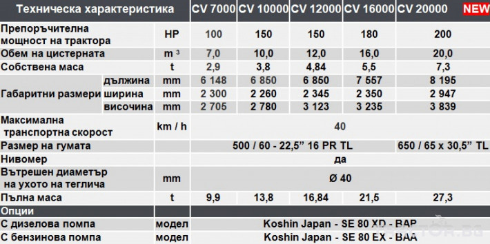 Ремаркета и цистерни ЦИСТЕРНА ЗА ВОДА RUSALKA, Серия CV 10 - Трактор БГ