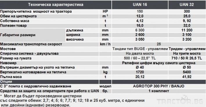Ремаркета и цистерни Български UAN16, цистерна за превозване на UAN 1 - Трактор БГ