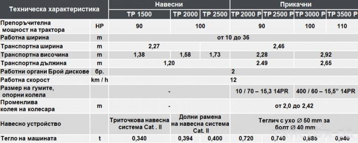 Торачки българска торачка TP2000P, тороразпръсквачка, прикачна 1 - Трактор БГ