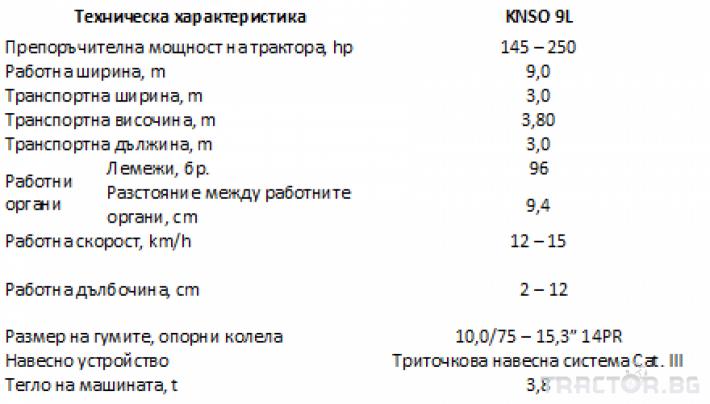 Култиватори Български култиватор KNSO9L, навесен, за слята обработка 2 - Трактор БГ